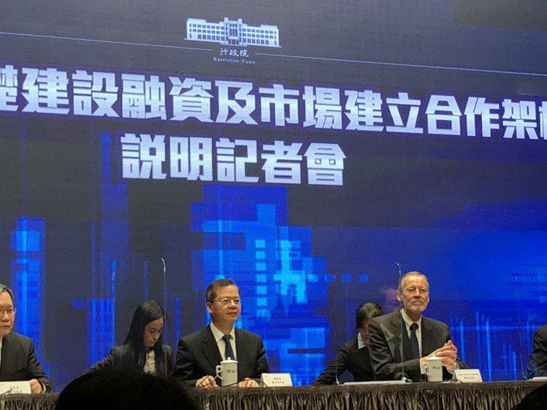 行政院今舉行「台美基礎建設融資及市場建立合作架構說明」記者會。記者賴于榛/攝影