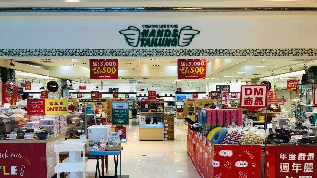 營業19年的台隆手創館微風店營業至9月30日止將結束營業。 圖/台隆手創館提供