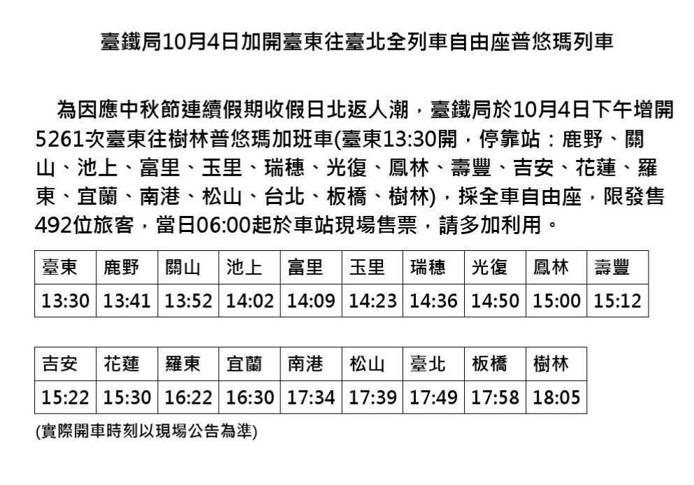 時刻表。圖/台鐵局提供