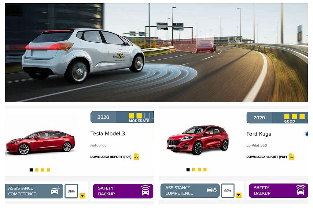 各家車廠的ACC與其他輔助系統都是一樣的嗎?Euro NCAP就推出相對應的新測...
