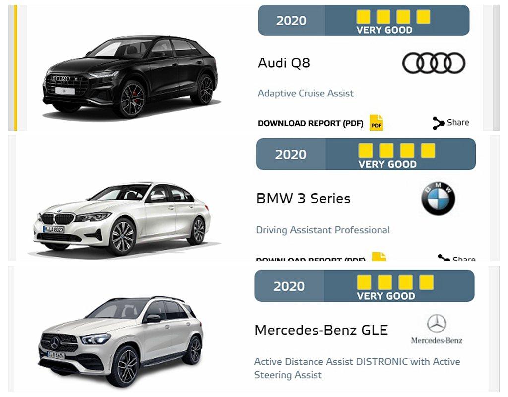豪華品牌Audi Q8、BMW 3-Series與Mercedes-Benz G...