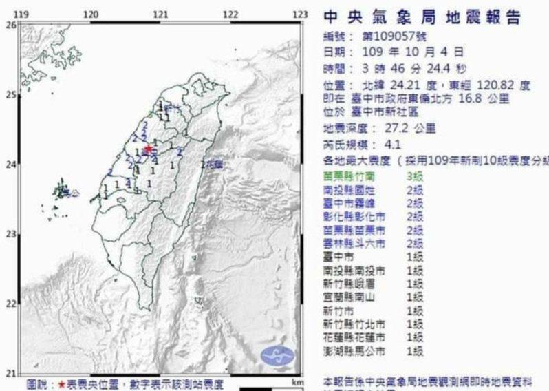 今天凌晨地震,震央在台中市政府東北方。圖/取自氣象局網站
