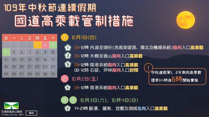 中秋連假國道高乘載管制措施。圖/取自交通部臉書