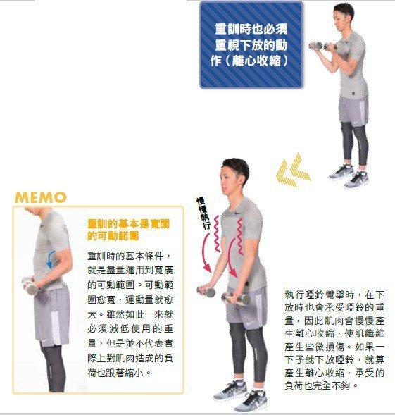 圖/摘自《健身新手重訓攻略》