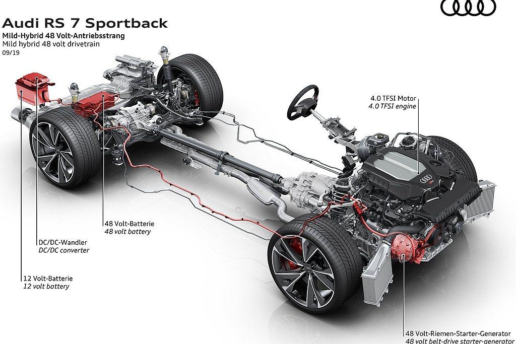 Audi RS 6 Avant、Audi RS 7 Sportback和Audi...