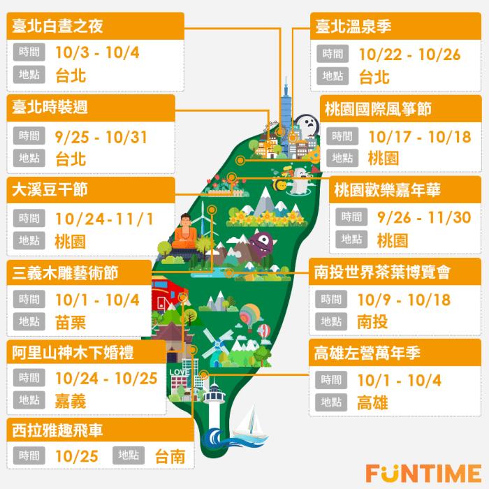 十月活動月曆。 圖/FunTime