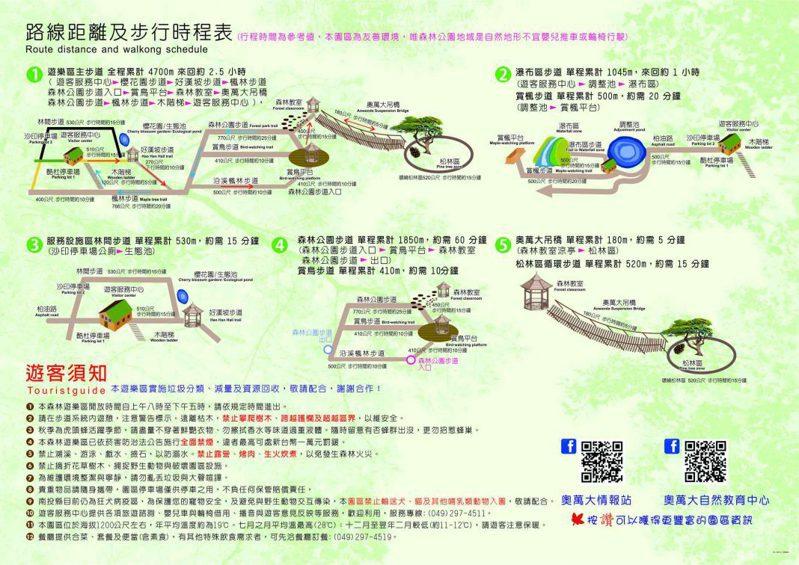 ▲路線距離及步行時程表(圖/奧萬大國家森林遊樂區官網)