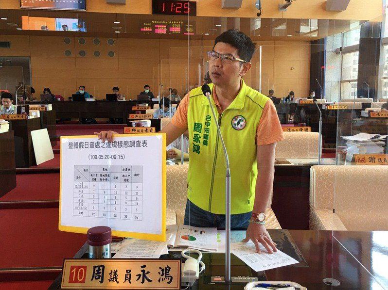 台中市議員周永鴻說,市府端午連假查獲23件農地違建,應加強佈建查緝。圖/周永鴻提供