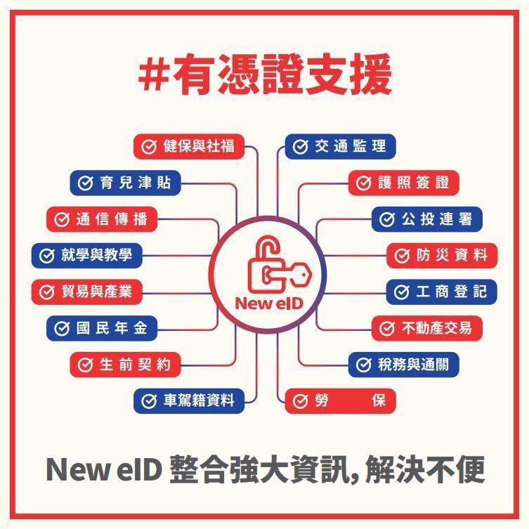 圖/取自內政部戶政司全球資訊網