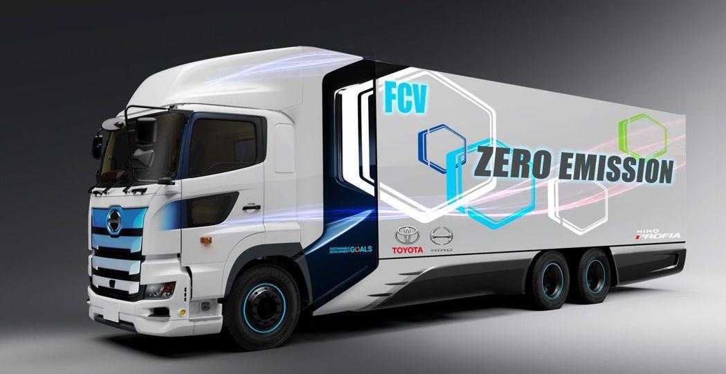 豐田汽車和旗下子公司日野(Hino Truck)合作為北美市場開發一款使用氫燃料...