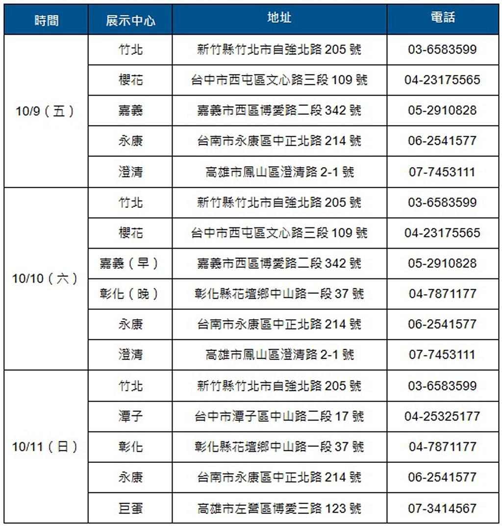 台灣福斯汽車將於雙十連假10月9日至10月11日及10月16日至10月18日,於...