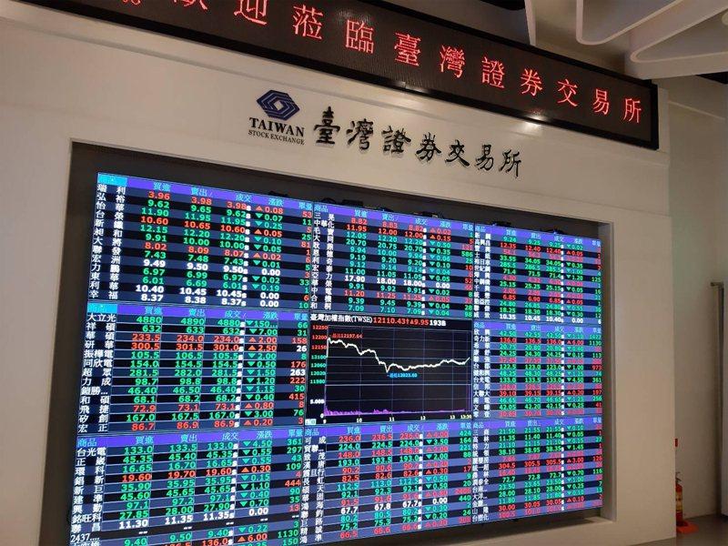 台灣證券交易所。聯合報系資料照