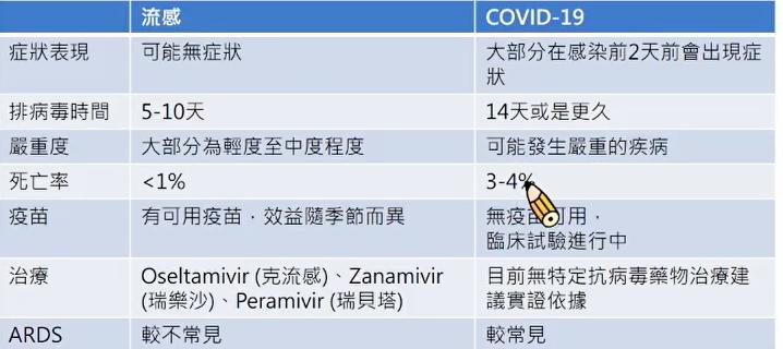 台灣大學流行病學與預防醫學研究所教授陳秀熙的研究團隊,今於防疫說明會進行專題報告...