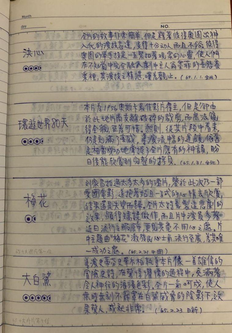 這是施昇輝國三時,寫下的第一頁電影觀後心得。除記錄觀影時間、地點、劇情之外,還附...