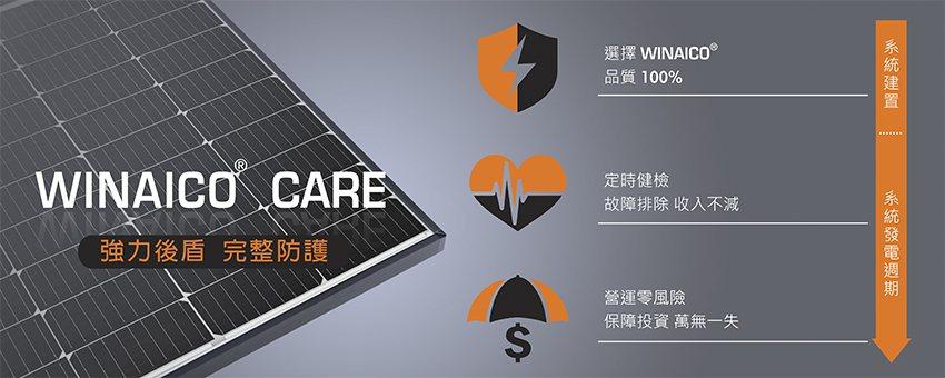有成精密旗下太陽能品牌WINAICO,在國際智慧能源週推出「WINAICO CA...