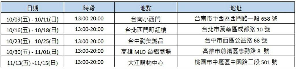 全台試乘活動時間表。 圖/宏佳騰提供