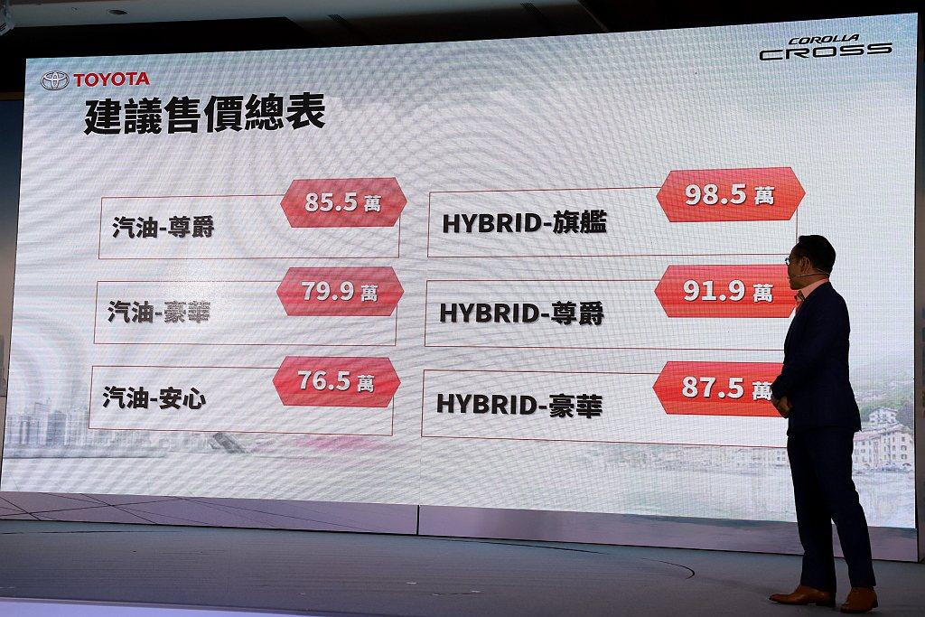 Toyota Corolla Cross售價公布,比預售價最多降2.4萬。 記者...
