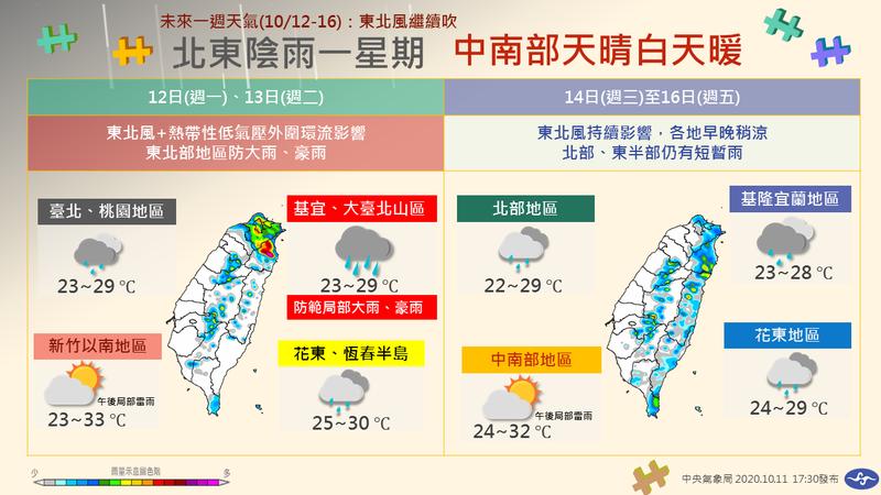 未來一周天氣。圖/中央氣象局提供