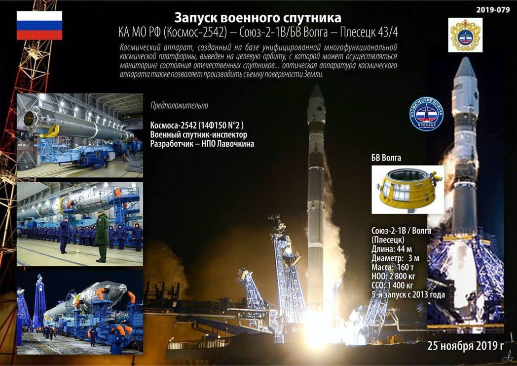 2019年11月25日從普列塞茨克使用聯盟號2-1V運載火箭發射Cosmos-2542。 圖/Livejouenal