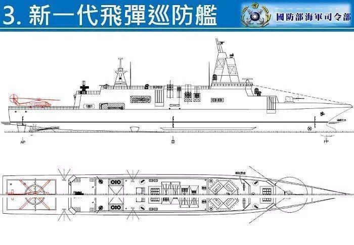 海軍司令部代號「震海專案」的「新一代飛彈巡防艦第2階段原型艦籌建」。圖/海軍司令部