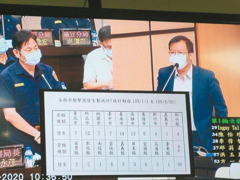 台南市槍擊案件全台第一,市議員呂維胤(右)在市議會要求警察局長詹永茂(左)加強查緝槍枝。 記者黃宣翰/翻攝