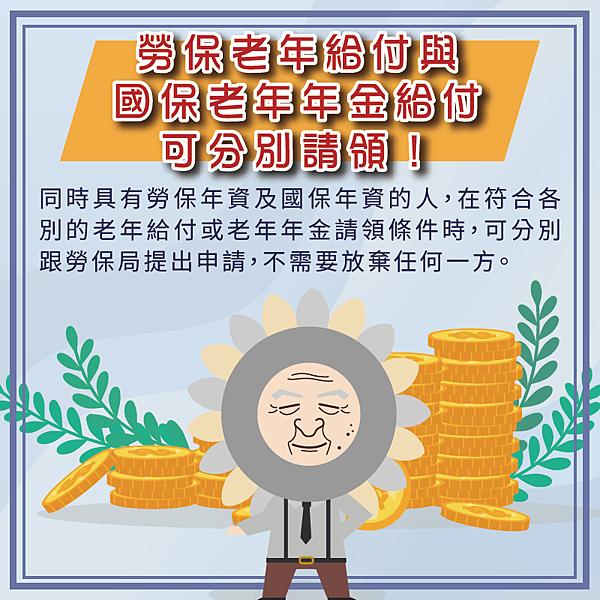 勞保年資與國保年資原則上是分開計算的。 圖/勞工保險局