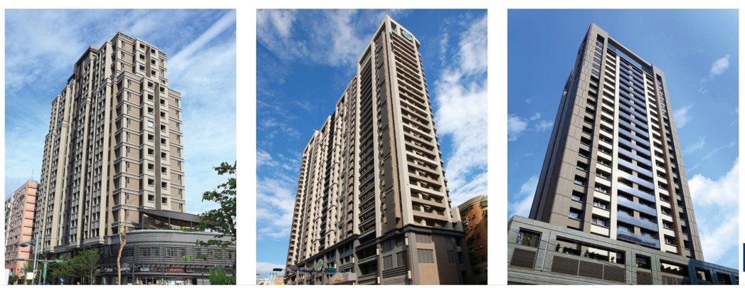 深耕三重大都心的冠德建設,區內推過的指標建案包括「冠德美麗台北」、「冠德天驕」,...