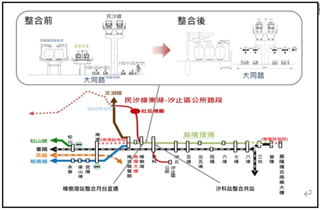 民生汐止線與基隆捷運整合。圖/交通部提供