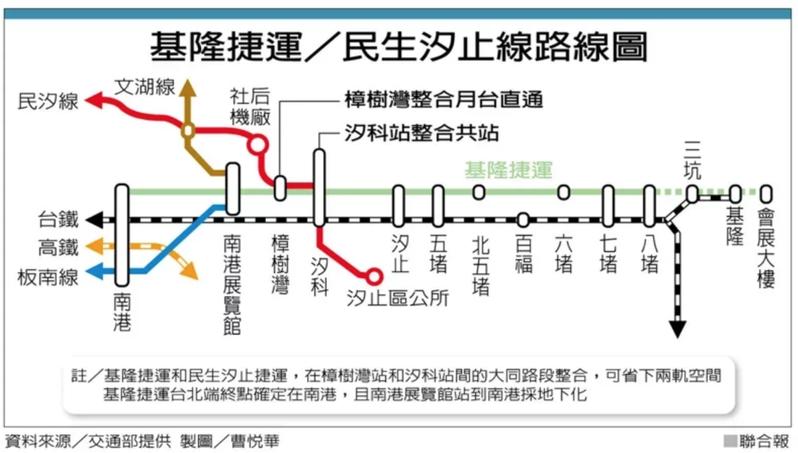 捷運汐東線東湖站被認為交通、轉乘效益低,民眾憂恐真的成「盲腸線」。資料來源/交通部提供;製圖/曹悅華