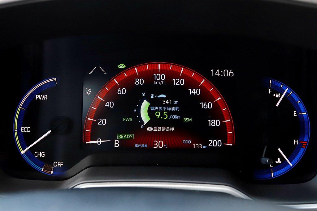 若想要有更即時的動力響應,可以選擇多重駕馭模式(僅Hybrid車型)中的「PWR...