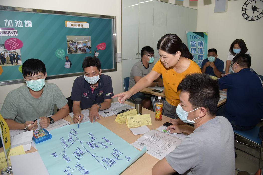 在講師引領下,學員開始思考、了解到如何找出真正的問題點,才能制定永久對策來解決問...