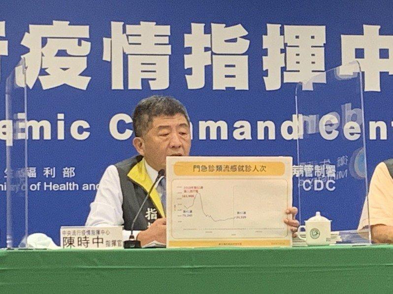 陳時中緊急宣布,公費流感疫苗接種情形踴躍,啟動應變機制,暫緩無高風險慢性病50至64歲成人接種。記者陳雨鑫/攝影