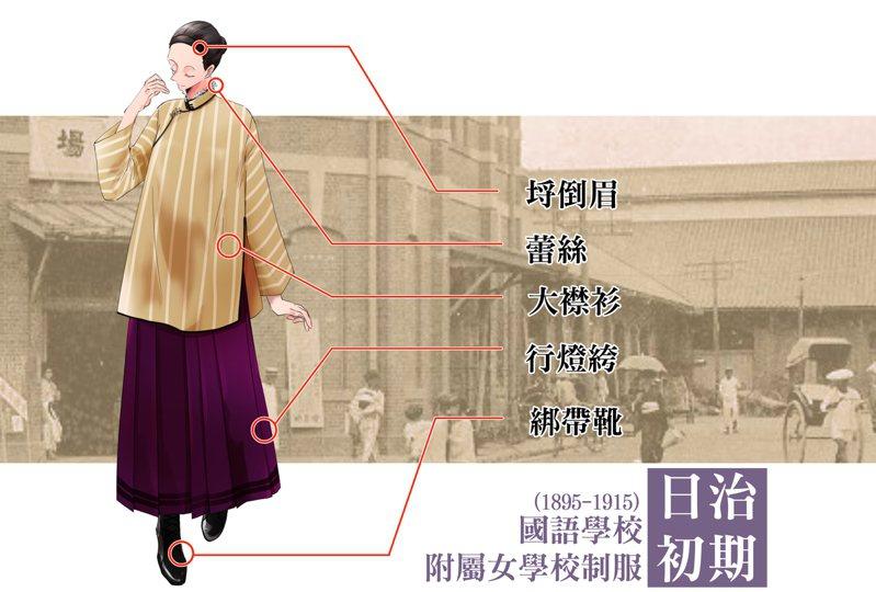 日治初期國語學校附屬女學校制服(圖/臺灣服飾誌 提供,插圖繪師:南綠)