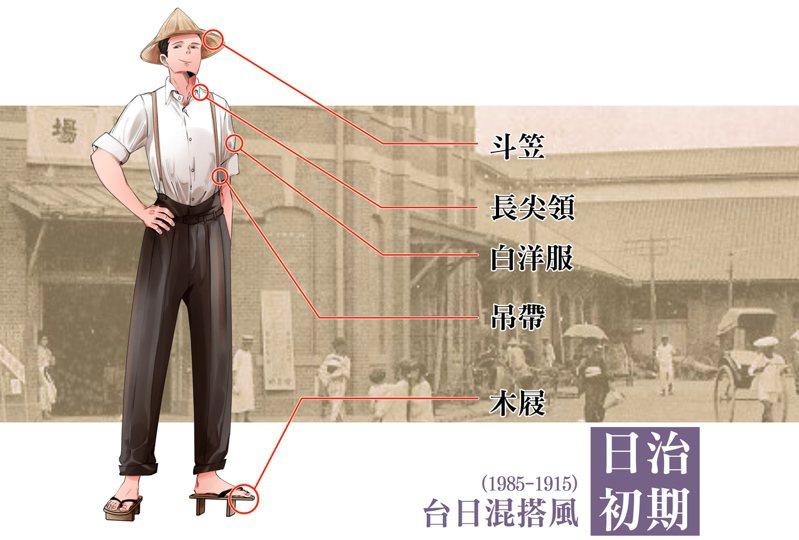 日治初期男性穿著(圖/臺灣服飾誌 提供,插圖繪師:南綠)