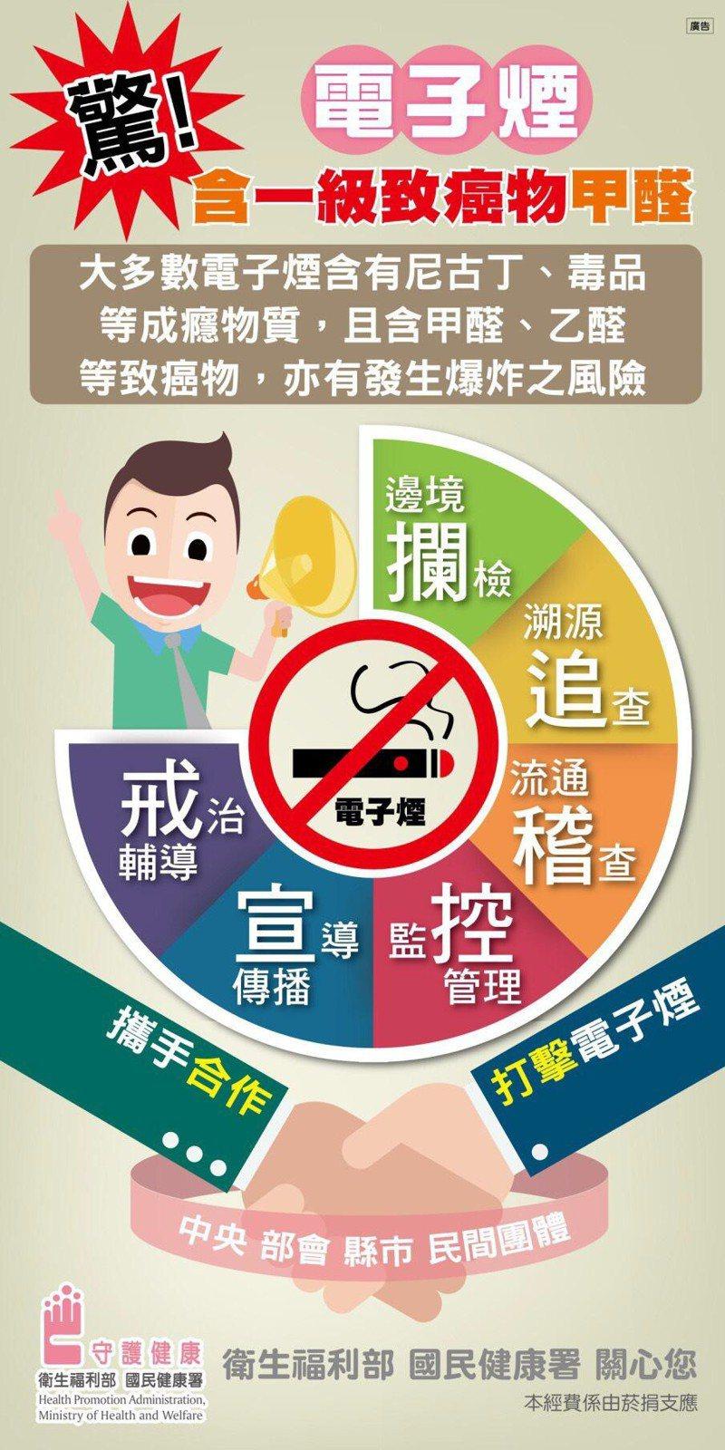 衛福部國健署文宣指出電子菸含有數種致癌物,同時存在爆炸風險。圖/縣府提供