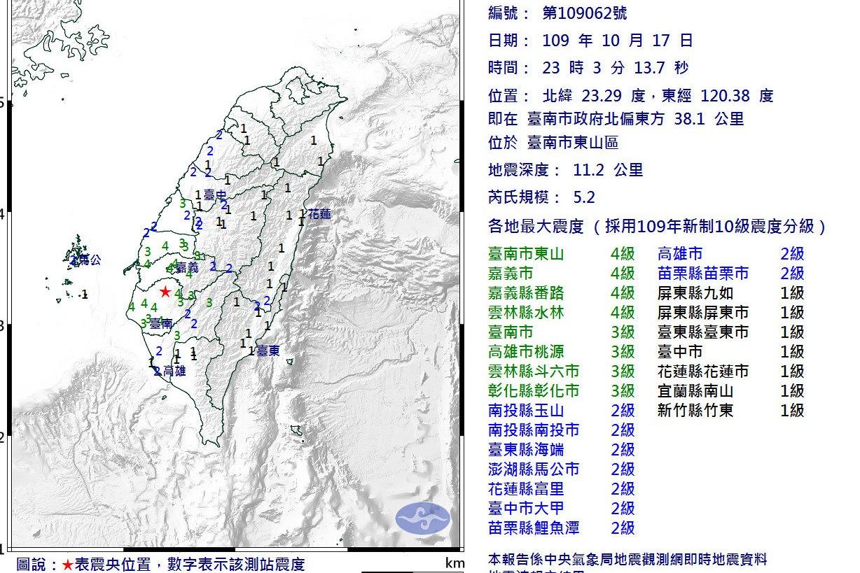 深夜連兩震!23:03規模5.2 最大震度嘉南4級