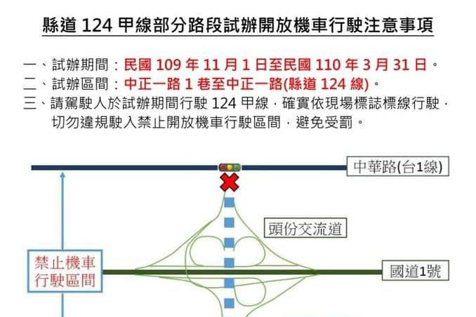 124甲縣道部分路段 縣府公告11月起試辦開放機車通行