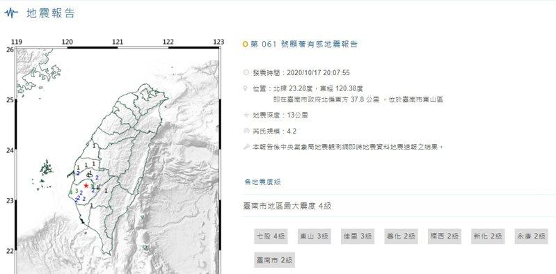 今天晚間8時07分再度傳出地震,據中央氣象局地震報告,震央台南南東山區,地震深度13公里,芮氏4.2規模。記者邵心杰/翻攝