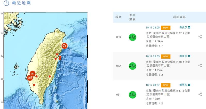 台南市東山區晚間發生三起地震。圖/取自中央氣象局