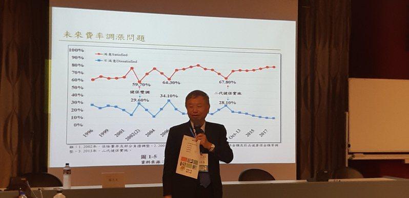 前衛生署署長楊志良今出席2020年公共衛生聯合年會。記者邱宜君/攝影