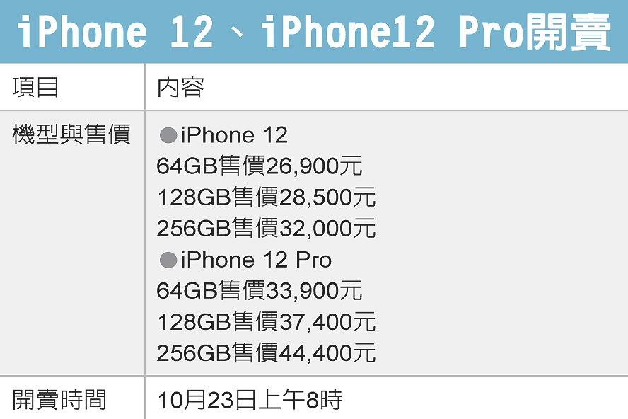 iPhone 12 23日開賣 電信業搶客