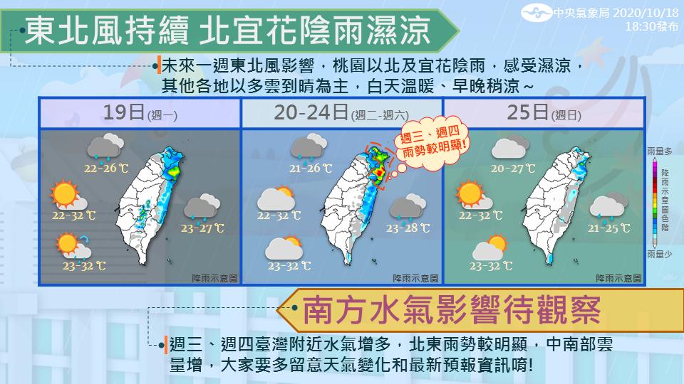 中央氣象局預報下周天氣。圖/取自報天氣臉書粉絲團