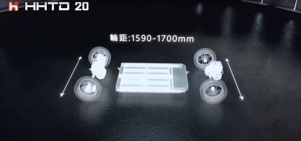 圖/截自鴻海科技日直播影片