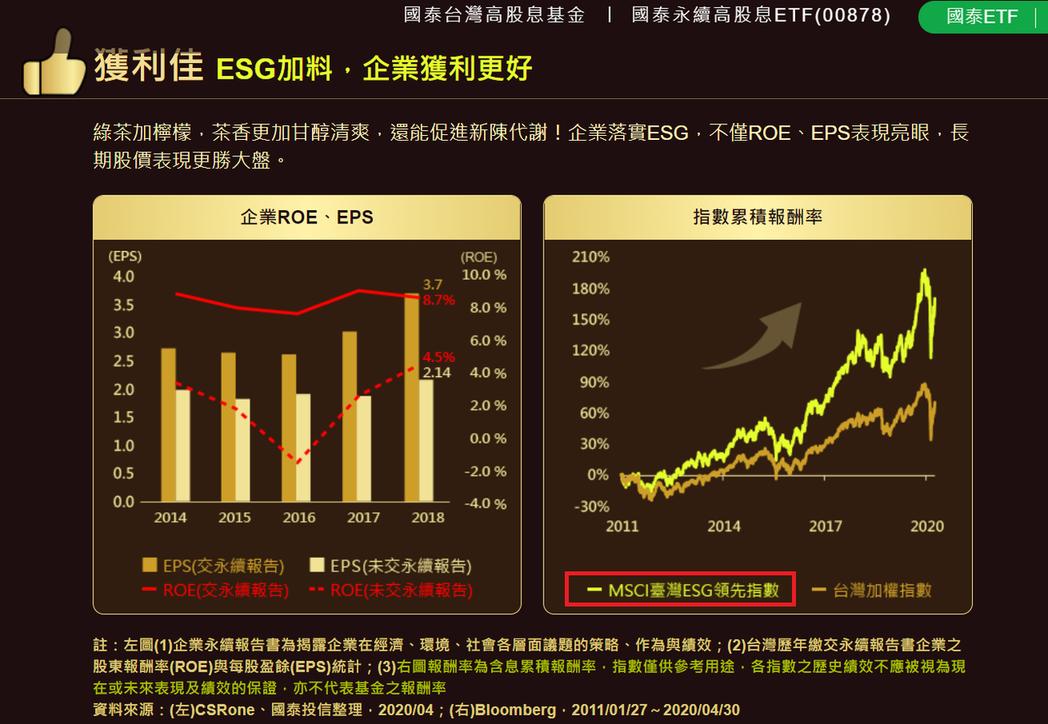 圖二、00878宣傳資料。國泰投信官網中,揭示能跑贏大盤的指數是「MSCI臺灣E...