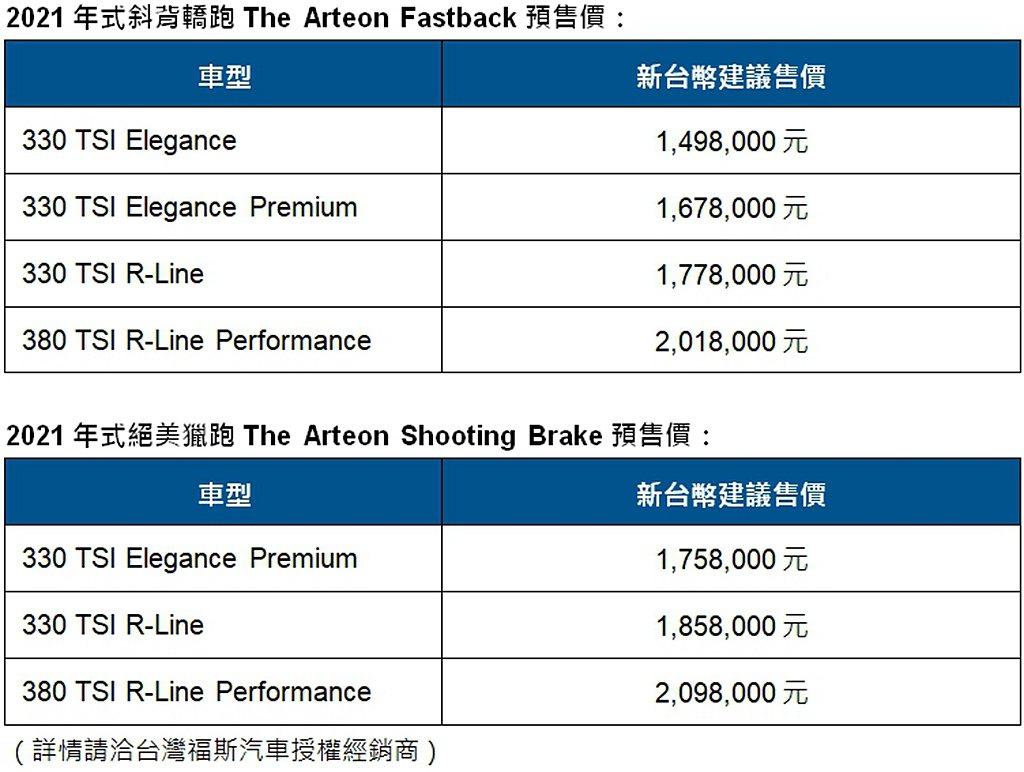 福斯Arteon台灣市場預售價格。 圖/Volkswagen提供
