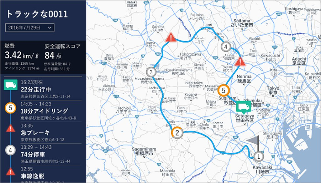 Fuso Truckonnect透過網際網路可以隨時查看車輛訊息、位置、狀態甚至...