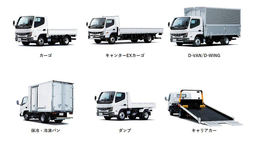 日規第九代Fuso Canter提供相當多元的車體形式與軸距設定可選,車輛載重能...