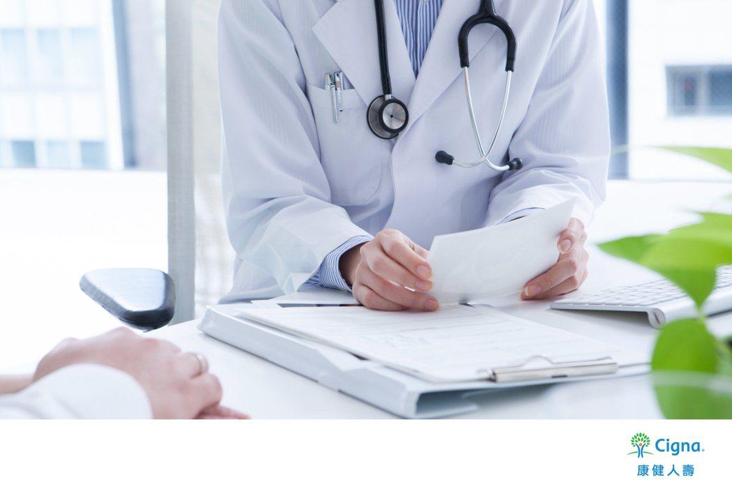 康健人壽調查顯示,癌症用藥負擔沉重,超過六成癌友自認保障不足。康健人壽/提供