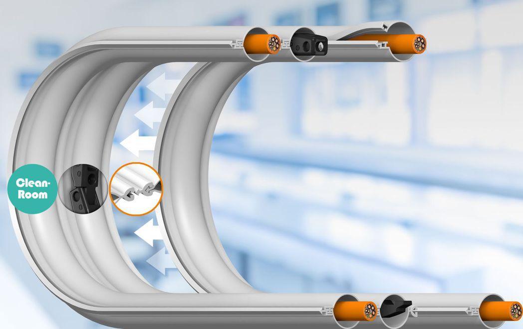 有獨立腔室 e-skin flat拖鏈系統,使用者可選擇腔室數量,並隨時進行擴展...