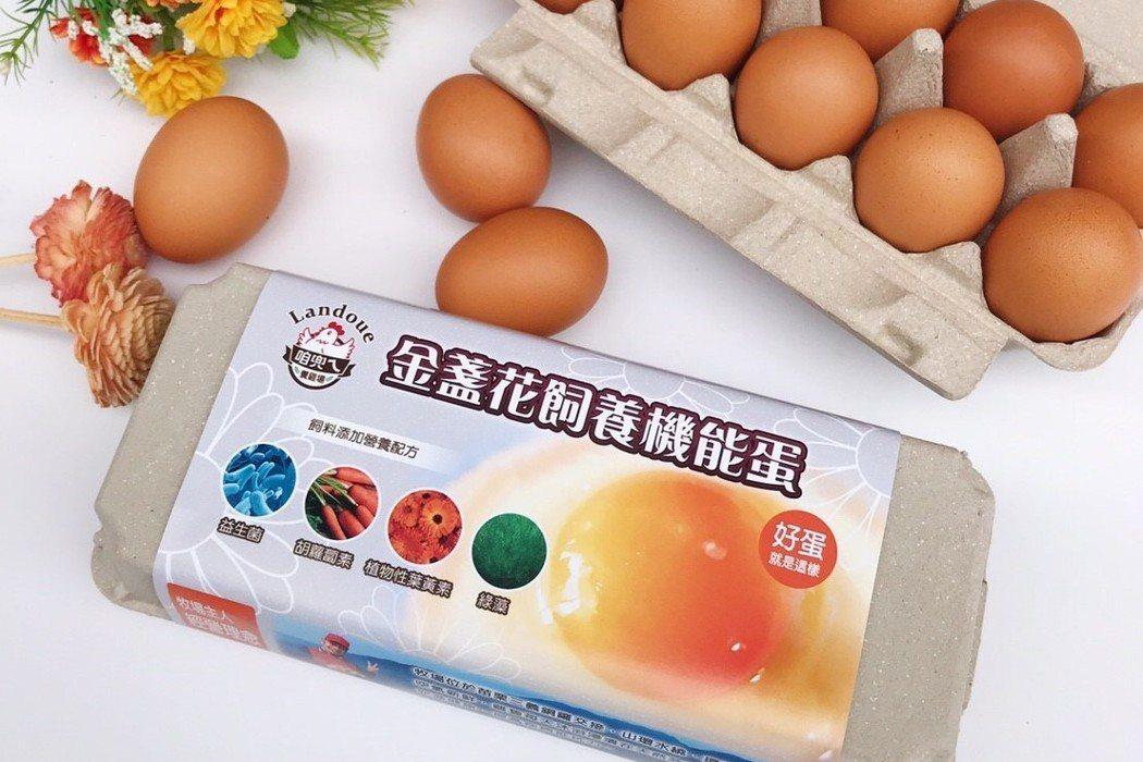 機能蛋的產出是蛋雞飼養時添加微生物機能營養飼料,如益生菌、植物性葉黃素、綠藻等,...